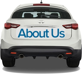 United Car Title Loans About Us UCTL