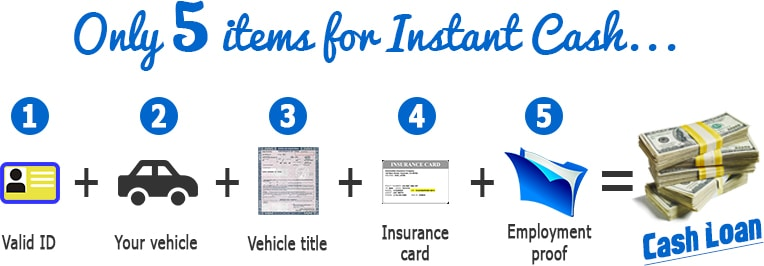 United-Car-Title-Loans 5-items-for-instant-cash